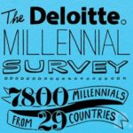 Deloitte Millenial report cover